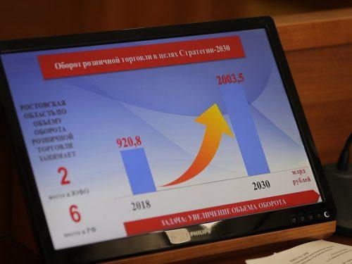 Новочеркасск в тройке городов с наибольшим числом обращений по вопросам размещения нестационарных объектов торговли