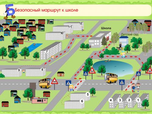 Школьные маршруты
